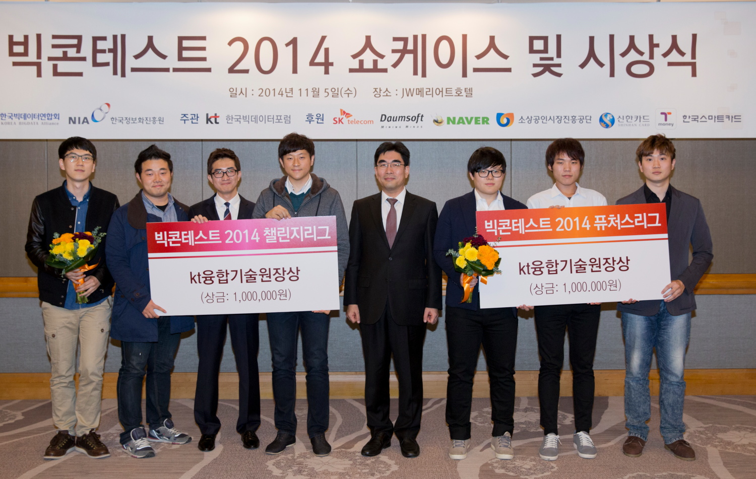 2014 BigData case competition `awarded Big-contest 2014`
